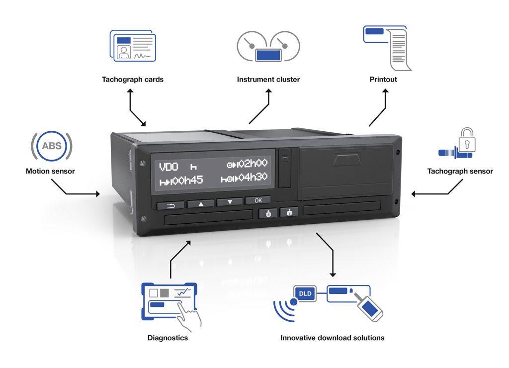 Continental presenta el nuevo tacógrafo digital 3.0 de VDO